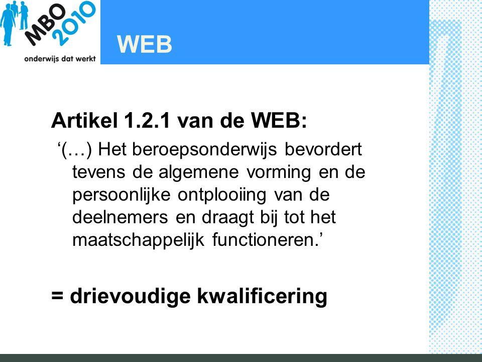 WEB Artikel 1.2.1 van de WEB: = drievoudige kwalificering