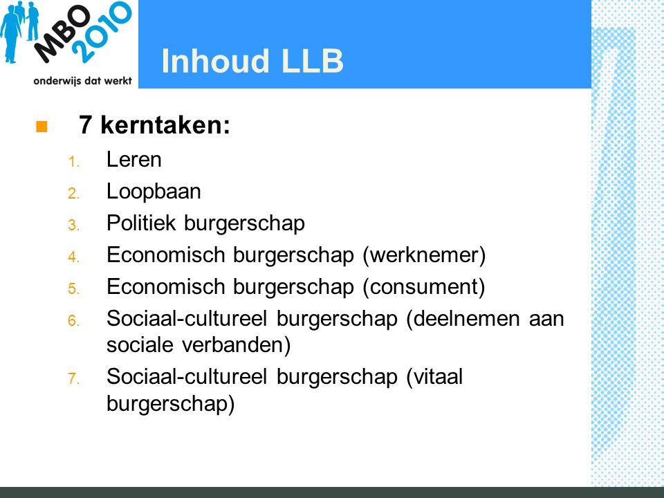 Inhoud LLB 7 kerntaken: Leren Loopbaan Politiek burgerschap