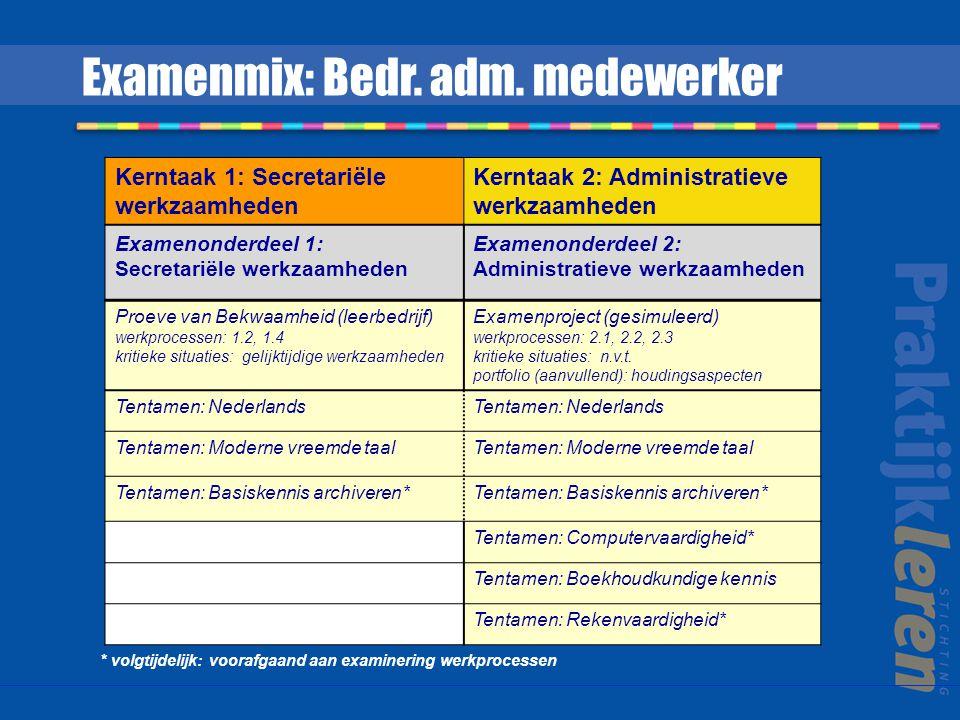 Examenmix: Bedr. adm. medewerker