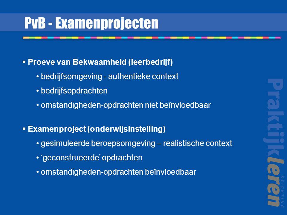 PvB - Examenprojecten Proeve van Bekwaamheid (leerbedrijf)