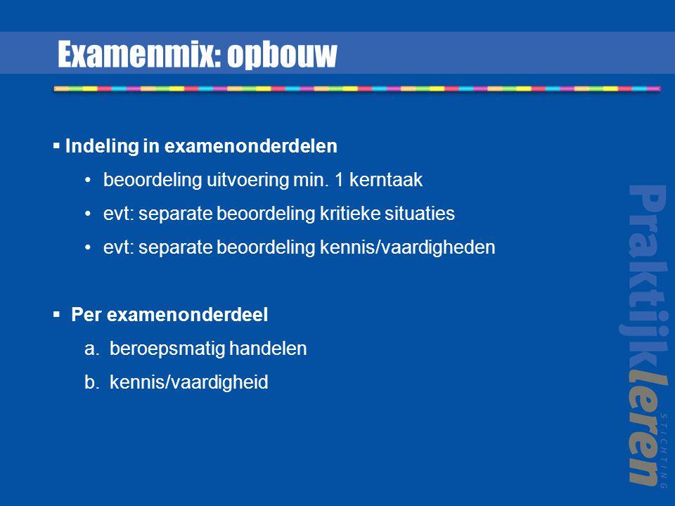 Examenmix: opbouw Indeling in examenonderdelen
