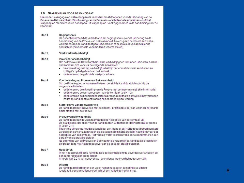 Stappenplan staat in de pvb zelf én in de handleiding voor de kandidaat