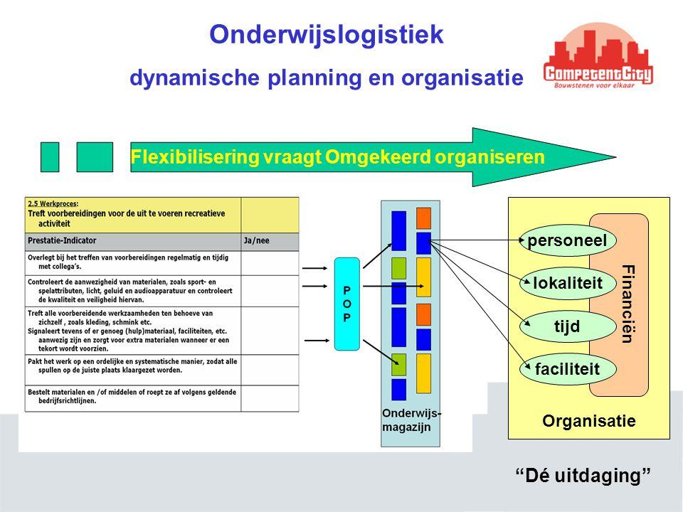 Onderwijslogistiek dynamische planning en organisatie
