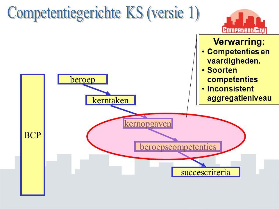 Competentiegerichte KS (versie 1)