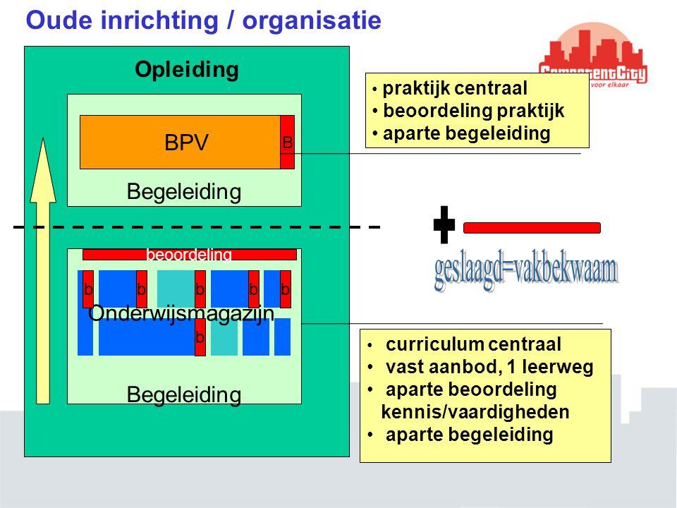 + geslaagd=vakbekwaam Oude inrichting / organisatie Opleiding BPV