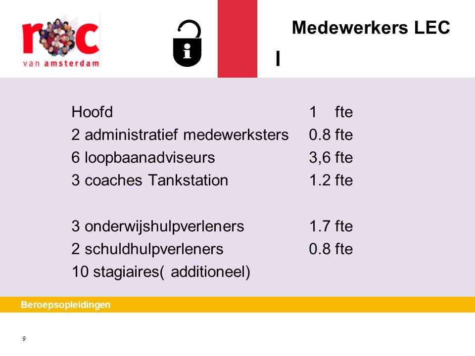 l Medewerkers LEC Hoofd 1 fte 2 administratief medewerksters 0.8 fte
