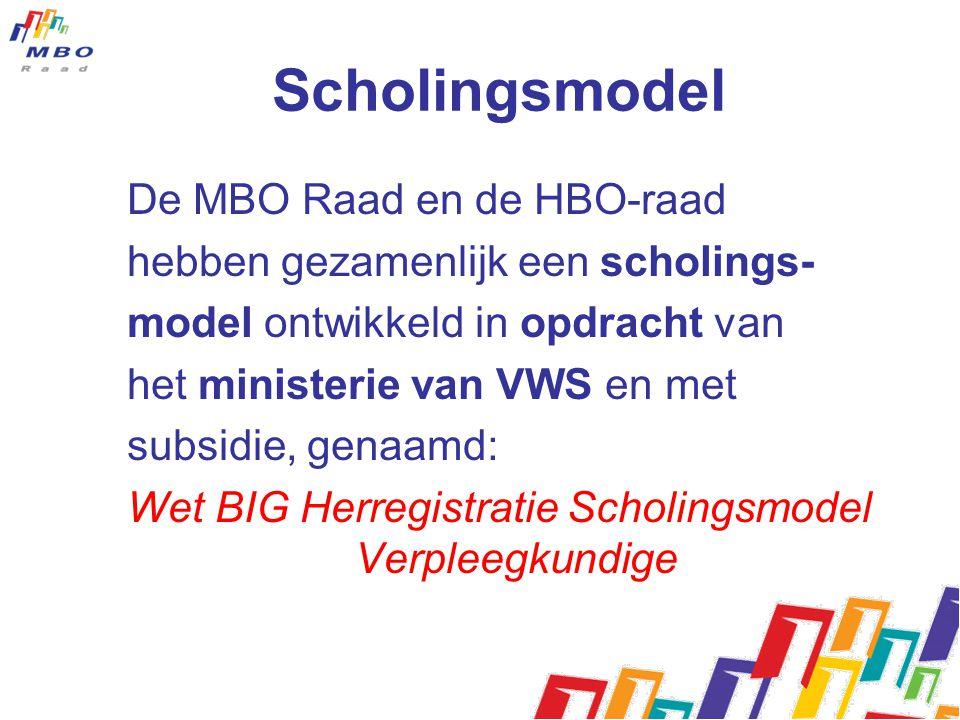 Scholingsmodel