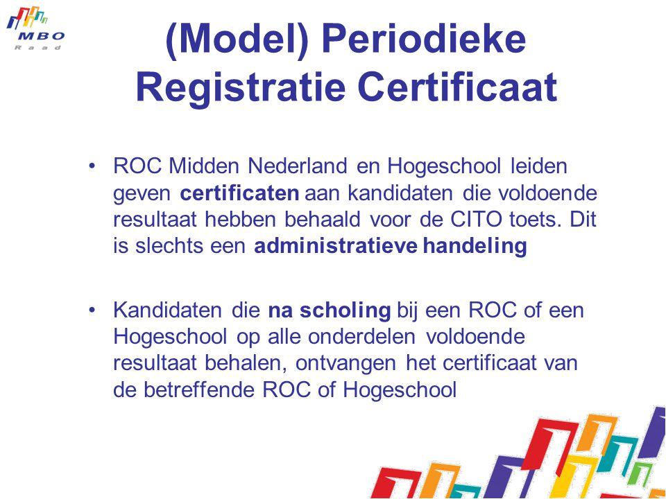 (Model) Periodieke Registratie Certificaat