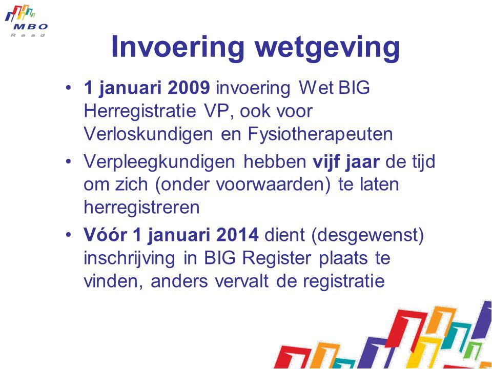 Invoering wetgeving 1 januari 2009 invoering Wet BIG Herregistratie VP, ook voor Verloskundigen en Fysiotherapeuten.