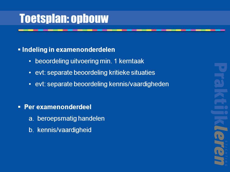 Toetsplan: opbouw Indeling in examenonderdelen