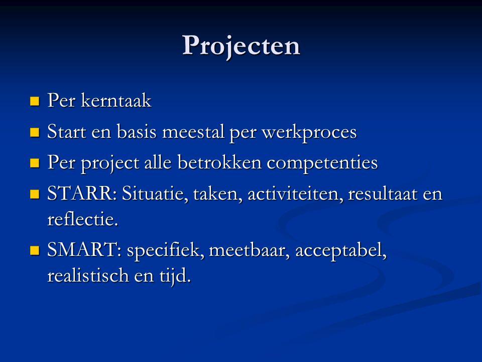 Projecten Per kerntaak Start en basis meestal per werkproces