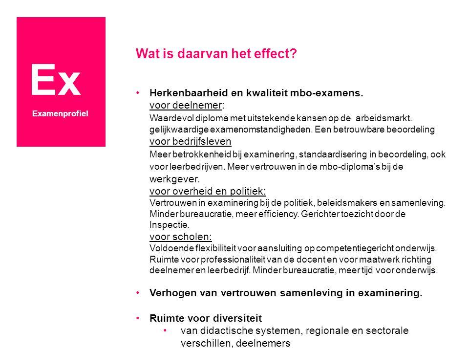 Ex Wat is daarvan het effect Herkenbaarheid en kwaliteit mbo-examens.