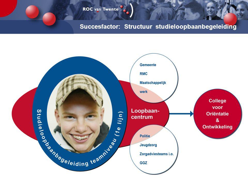 Succesfactor: Structuur studieloopbaanbegeleiding
