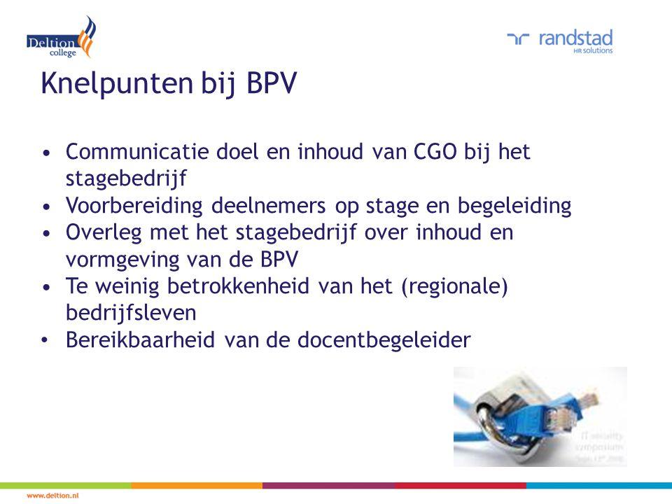 Knelpunten bij BPV Communicatie doel en inhoud van CGO bij het stagebedrijf. Voorbereiding deelnemers op stage en begeleiding.