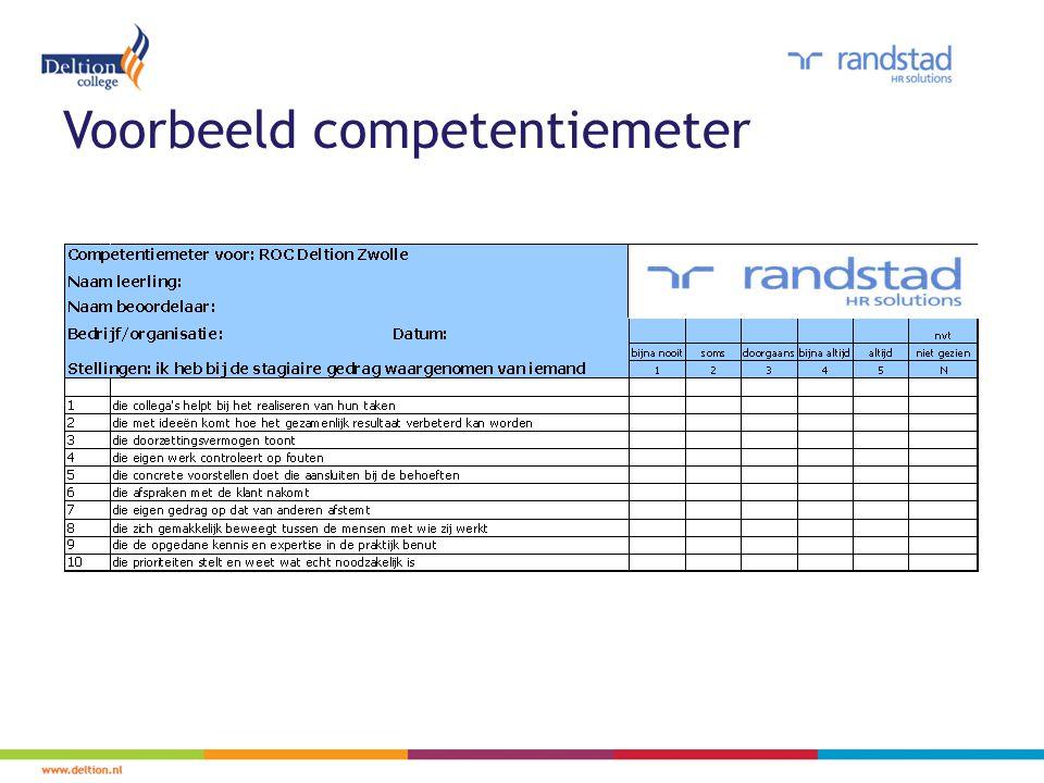 Voorbeeld competentiemeter