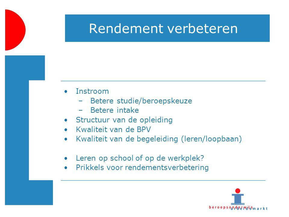 Rendement verbeteren Instroom Betere studie/beroepskeuze Betere intake