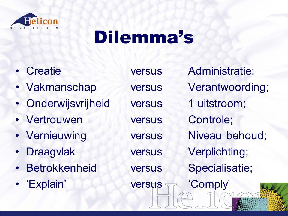 Dilemma's Creatie versus Administratie;