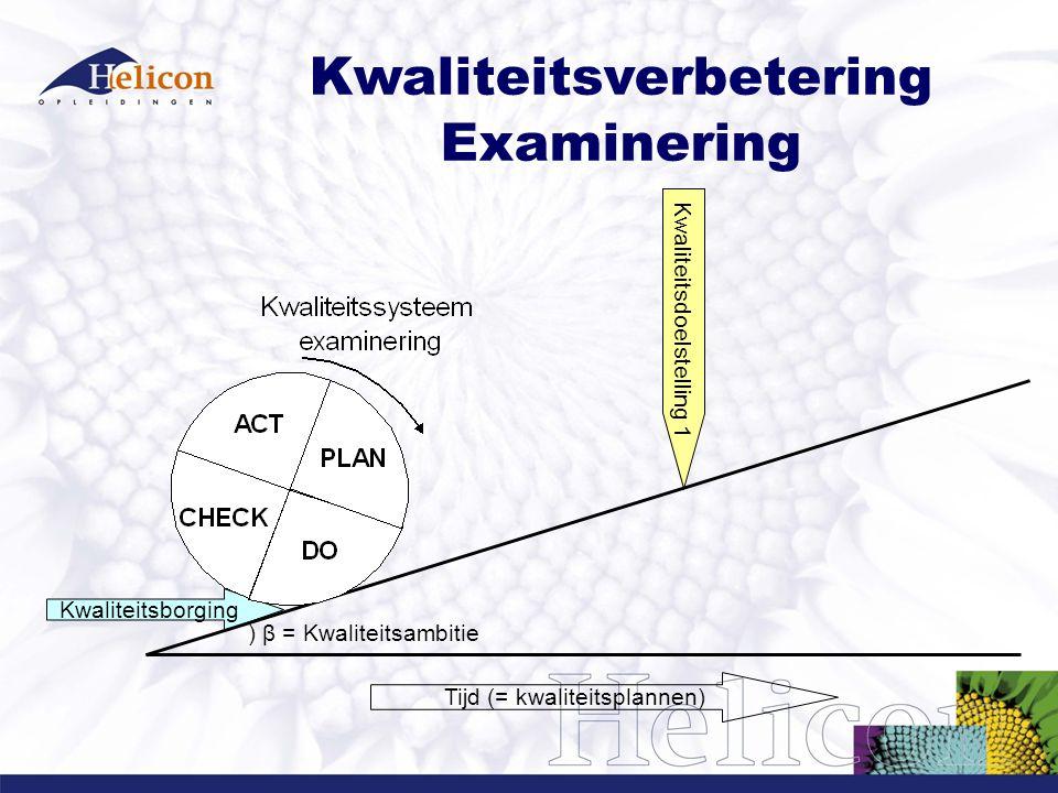 Kwaliteitsverbetering Examinering