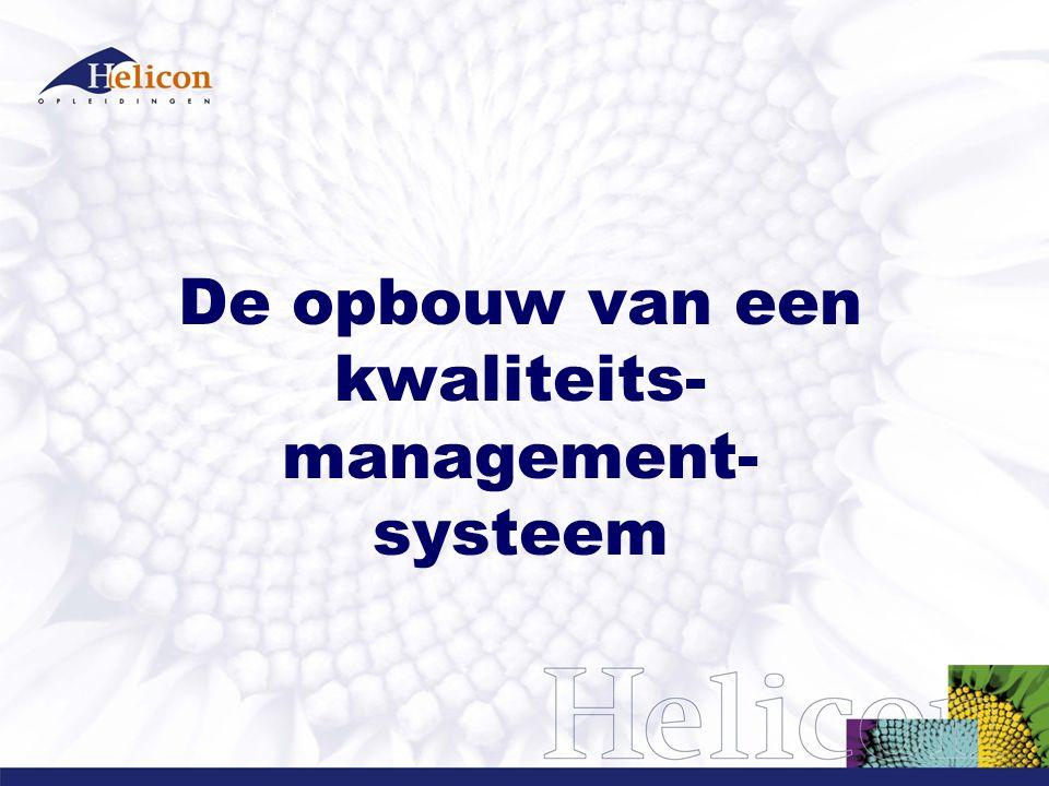 De opbouw van een kwaliteits- management- systeem