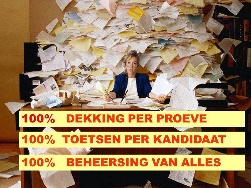 100% DEKKING PER PROEVE 100% TOETSEN PER KANDIDAAT 100% BEHEERSING VAN ALLES