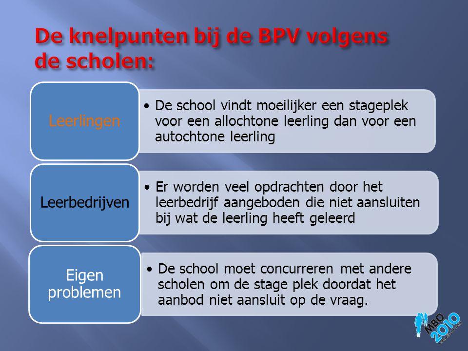 De knelpunten bij de BPV volgens de scholen: