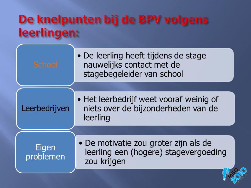 De knelpunten bij de BPV volgens leerlingen: