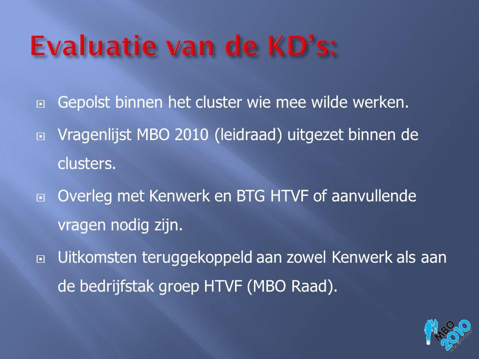 Evaluatie van de KD's: Gepolst binnen het cluster wie mee wilde werken. Vragenlijst MBO 2010 (leidraad) uitgezet binnen de clusters.