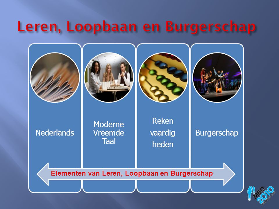 Leren, Loopbaan en Burgerschap
