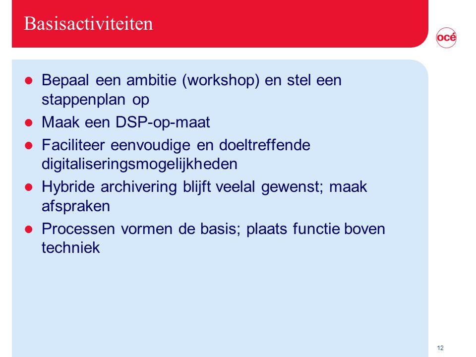 Basisactiviteiten Bepaal een ambitie (workshop) en stel een stappenplan op. Maak een DSP-op-maat.