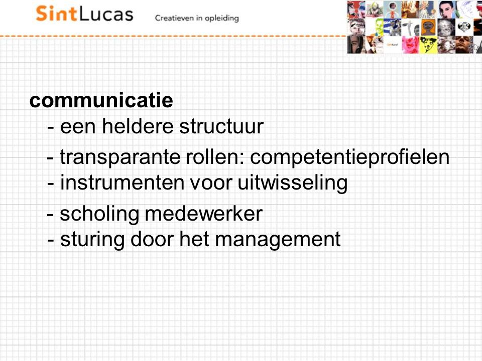 communicatie - een heldere structuur - transparante rollen: competentieprofielen - instrumenten voor uitwisseling - scholing medewerker - sturing door het management