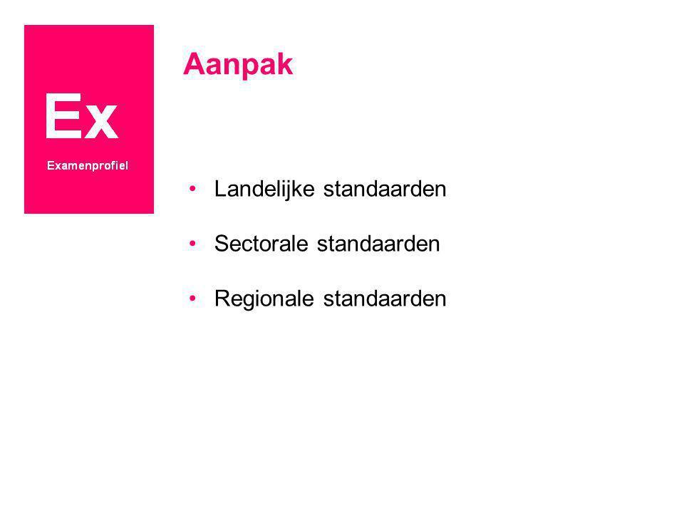Aanpak Landelijke standaarden Sectorale standaarden