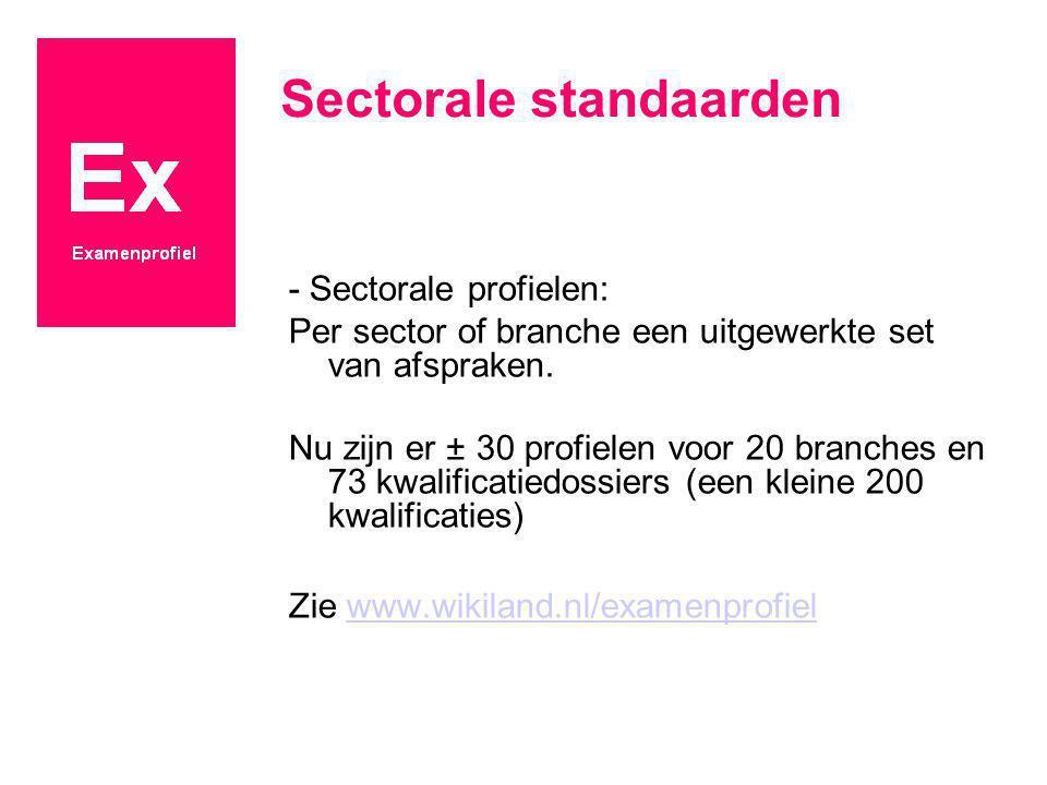 Sectorale standaarden