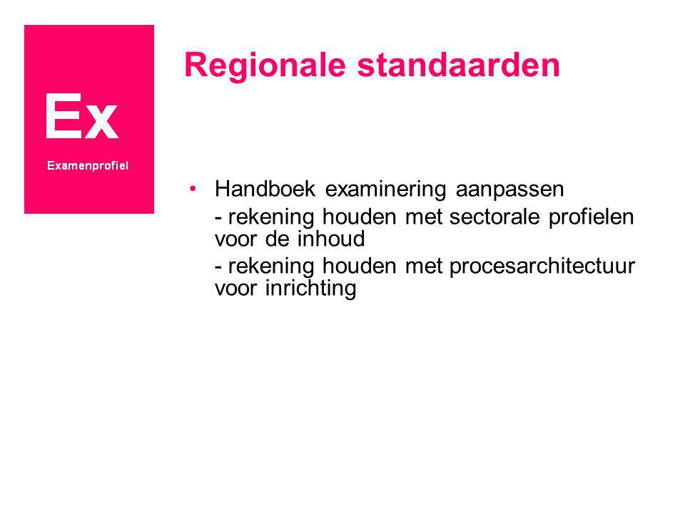 Regionale standaarden