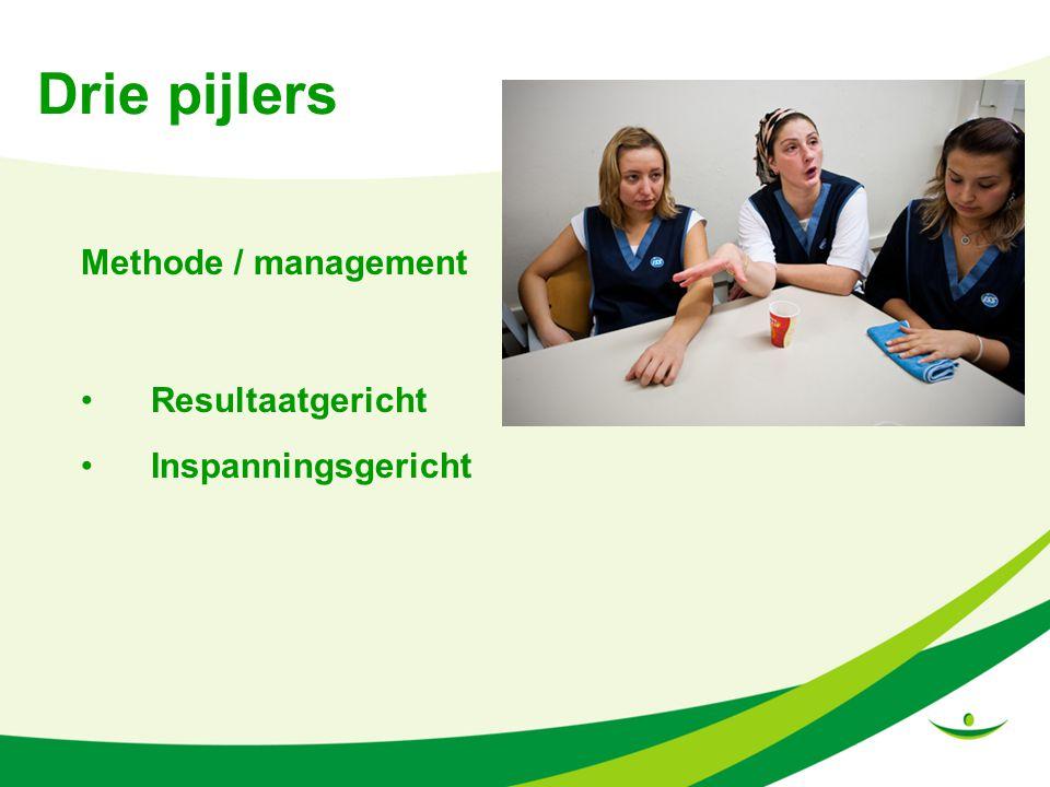 Drie pijlers Methode / management Resultaatgericht Inspanningsgericht