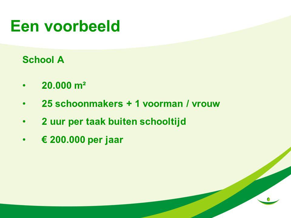 Een voorbeeld School A 20.000 m² 25 schoonmakers + 1 voorman / vrouw