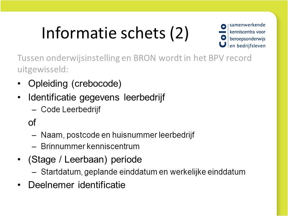 Informatie schets (2) Tussen onderwijsinstelling en BRON wordt in het BPV record uitgewisseld: Opleiding (crebocode)