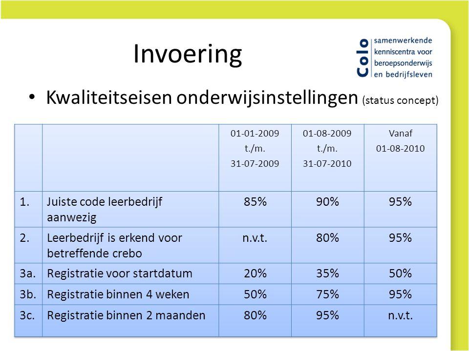 Invoering Kwaliteitseisen onderwijsinstellingen (status concept) 1.
