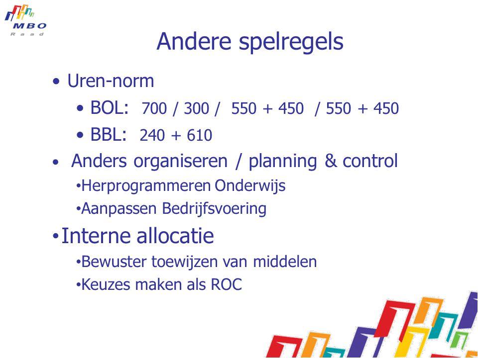 Andere spelregels Interne allocatie Uren-norm