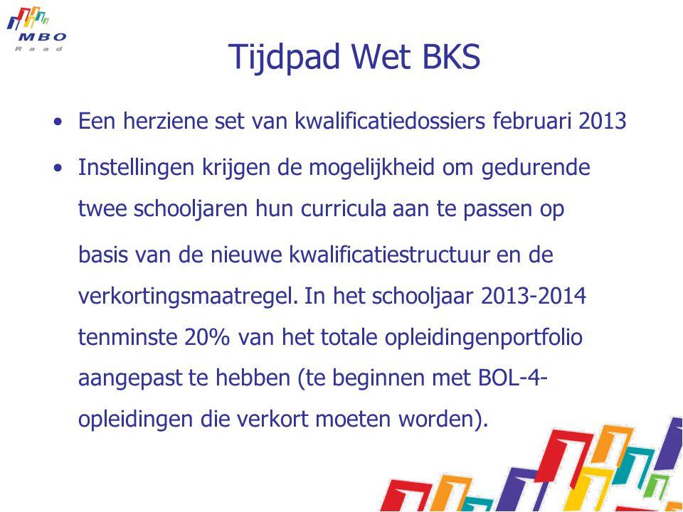 Tijdpad Wet BKS Een herziene set van kwalificatiedossiers februari 2013.