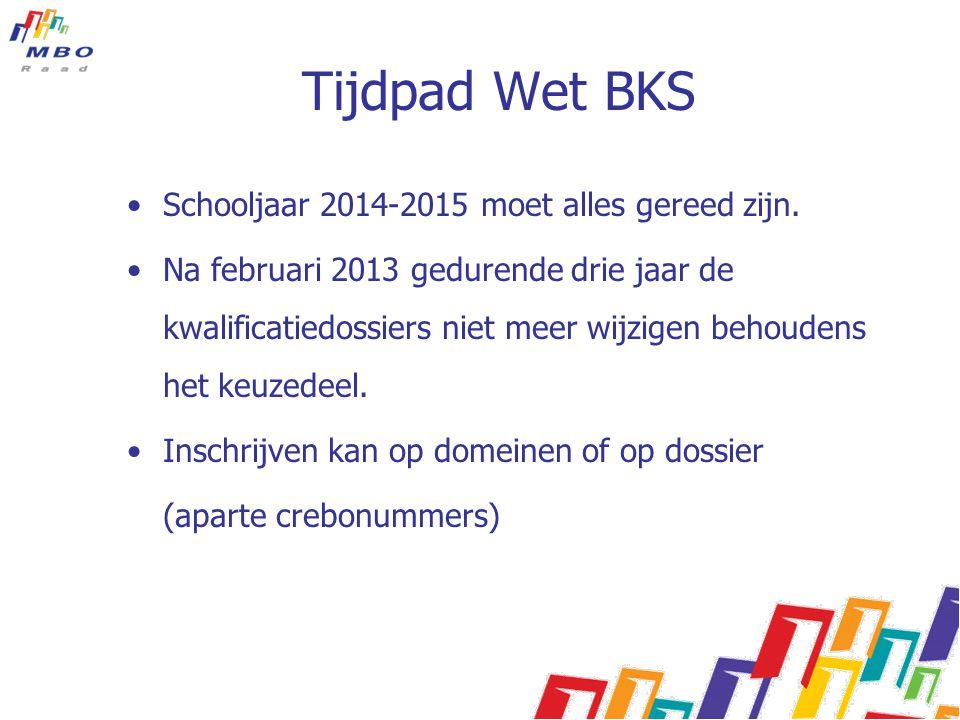 Tijdpad Wet BKS Schooljaar 2014-2015 moet alles gereed zijn.