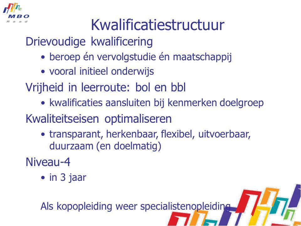 Kwalificatiestructuur