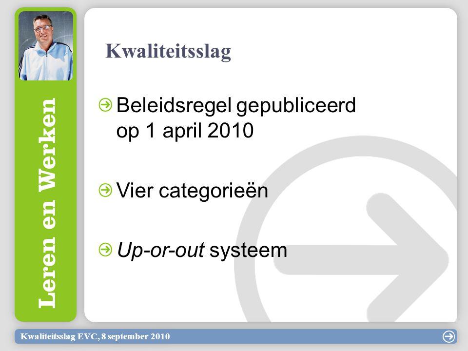 Beleidsregel gepubliceerd op 1 april 2010