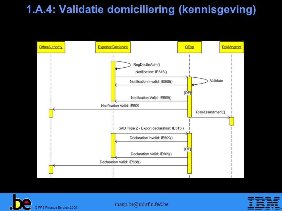 1.A.4: Validatie domiciliering (kennisgeving)