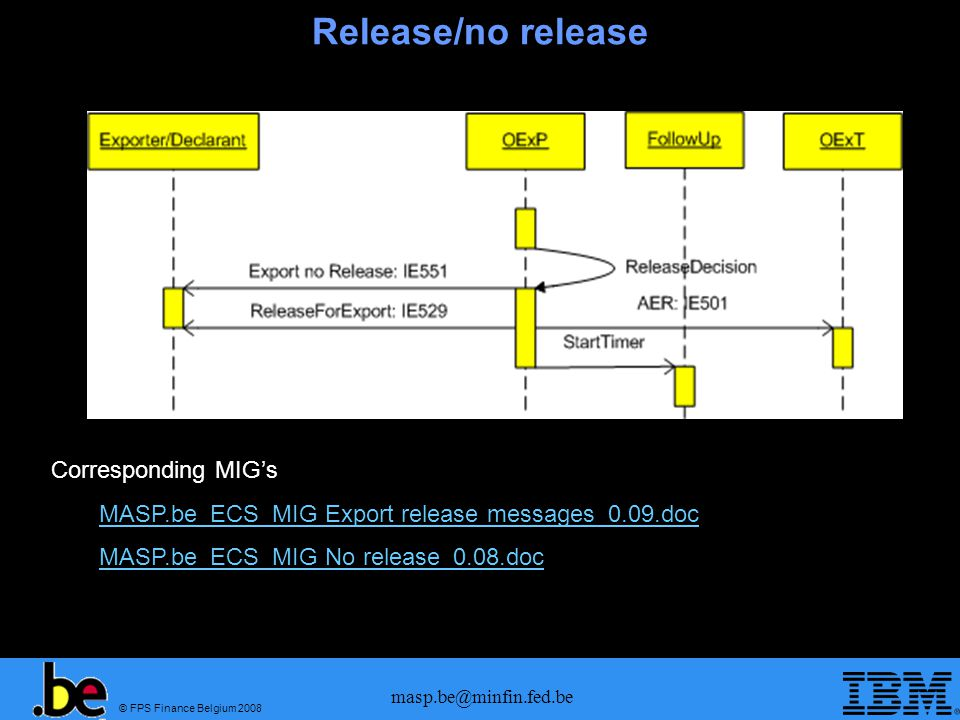 Release/no release Corresponding MIG's