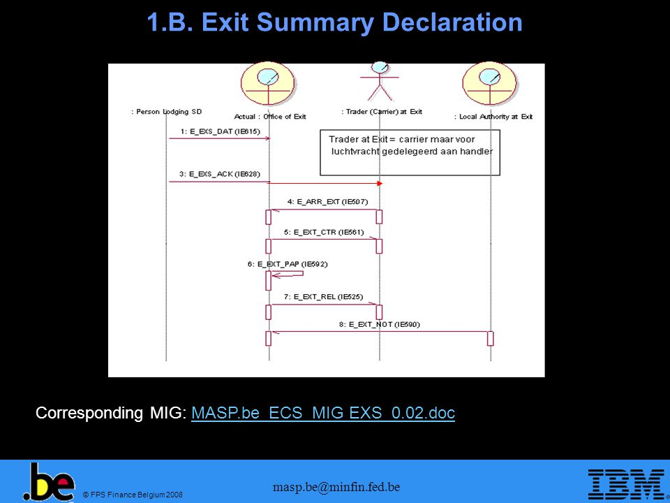 1.B. Exit Summary Declaration