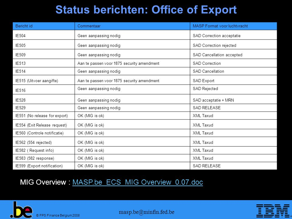 Status berichten: Office of Export