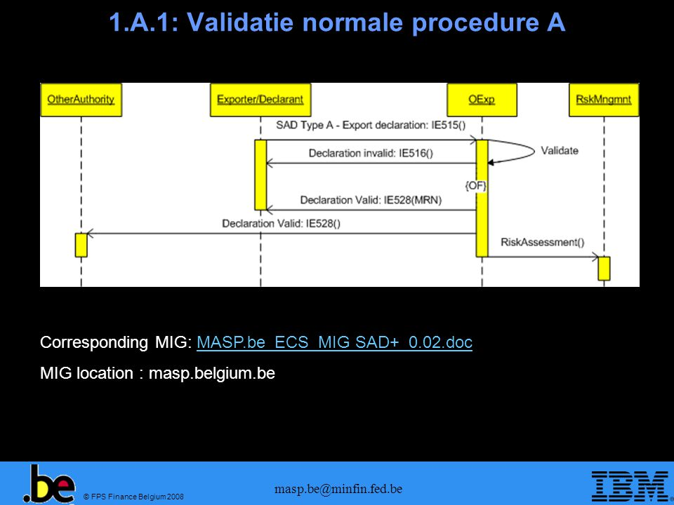 1.A.1: Validatie normale procedure A