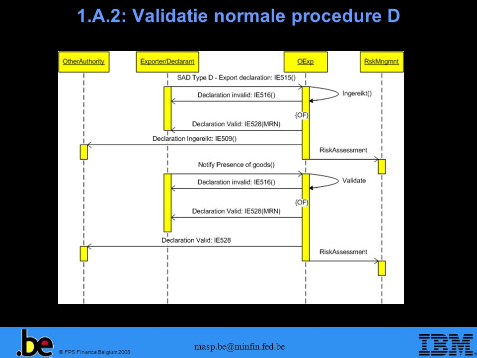 1.A.2: Validatie normale procedure D