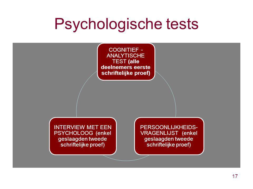 Psychologische tests COGNITIEF -ANALYTISCHE TEST (alle deelnemers eerste schriftelijke proef)