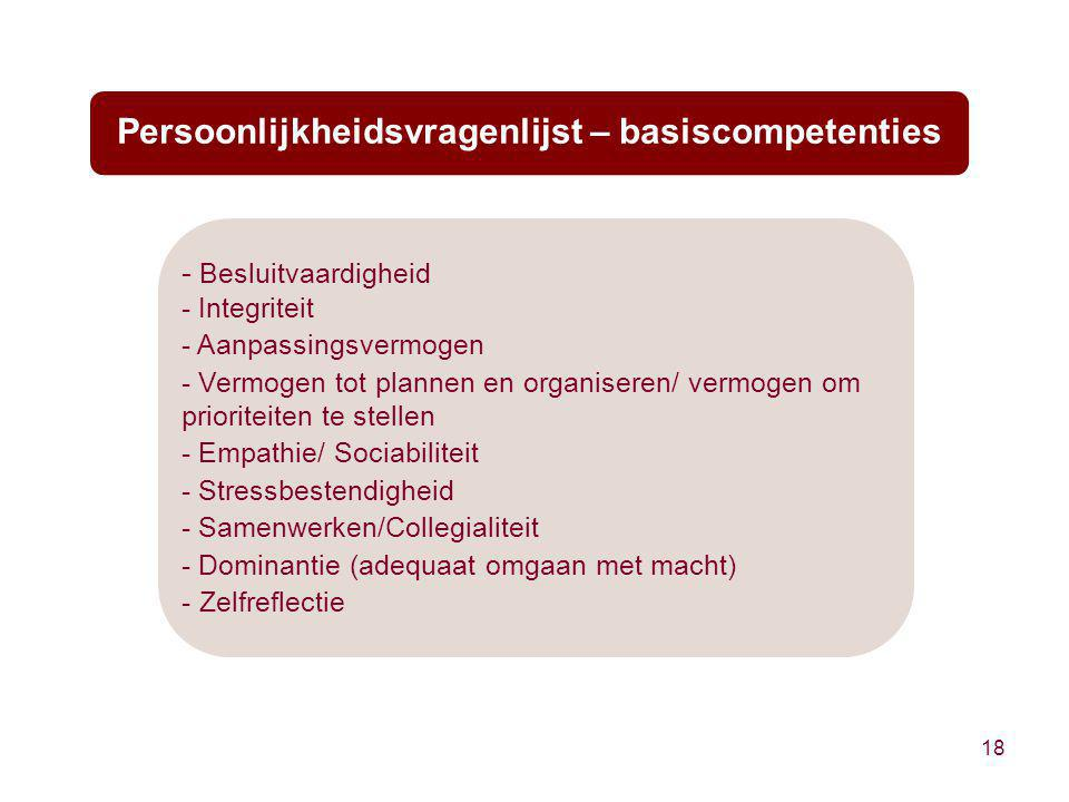 Persoonlijkheidsvragenlijst – basiscompetenties